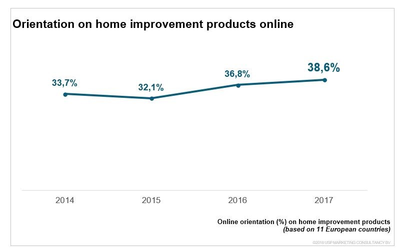 Usp The Importance Of Online Orientation For Home